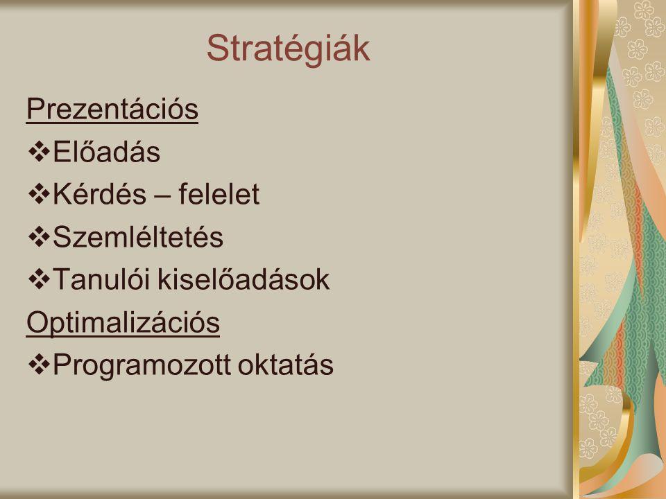 Stratégiák Prezentációs  Előadás  Kérdés – felelet  Szemléltetés  Tanulói kiselőadások Optimalizációs  Programozott oktatás