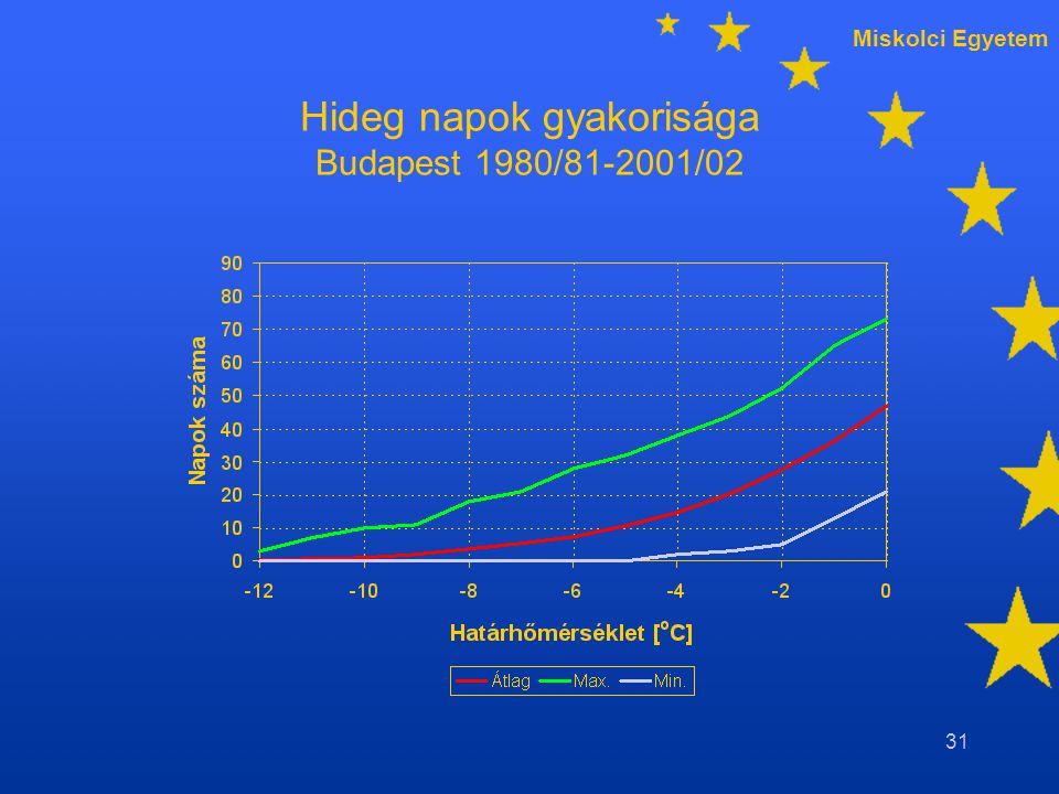 Miskolci Egyetem 31 Hideg napok gyakorisága Budapest 1980/81-2001/02