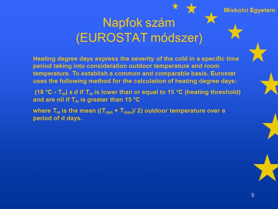 Miskolci Egyetem Forrás: Tihanyi, EUROSTAT, 201047 Tényleges és számított havi mennyiségek
