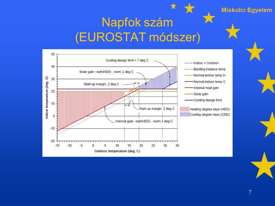 Miskolci Egyetem 7 Napfok szám (EUROSTAT módszer)