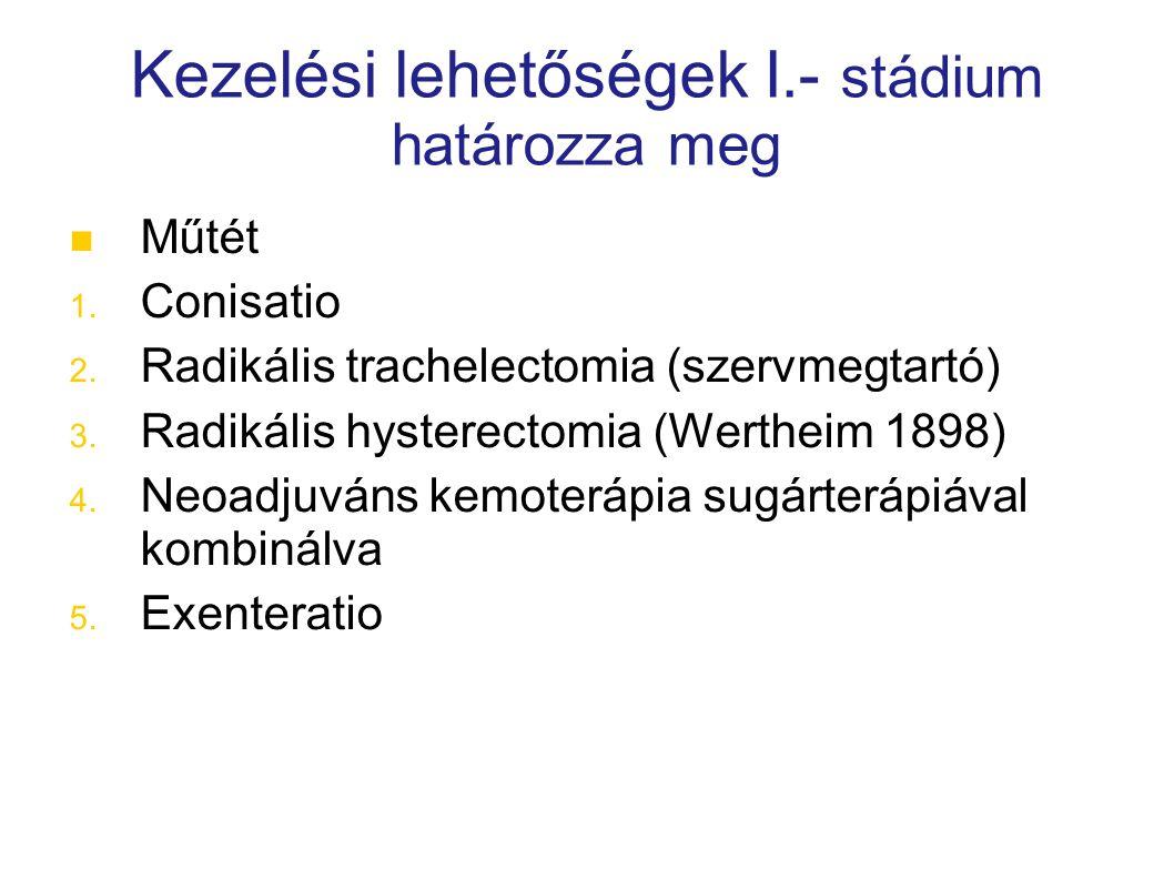 Kezelési lehetőségek I.- stádium határozza meg Műtét 1. Conisatio 2. Radikális trachelectomia (szervmegtartó) 3. Radikális hysterectomia (Wertheim 189
