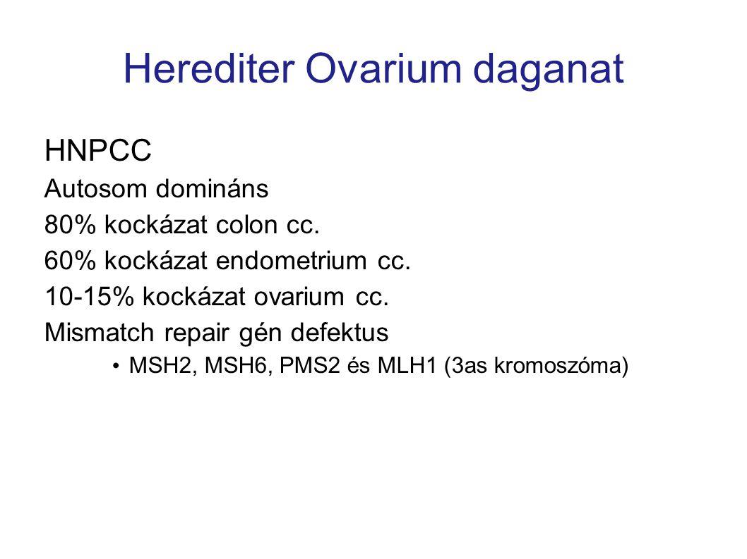 Herediter Ovarium daganat HNPCC Autosom domináns 80% kockázat colon cc. 60% kockázat endometrium cc. 10-15% kockázat ovarium cc. Mismatch repair gén d