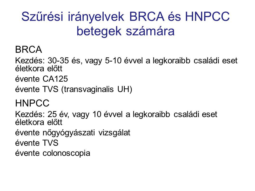 Szűrési irányelvek BRCA és HNPCC betegek számára BRCA Kezdés: 30-35 és, vagy 5-10 évvel a legkoraibb családi eset életkora előtt évente CA125 évente T