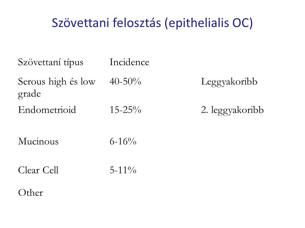 Szövettani felosztás (epithelialis OC) Szövettaní típusIncidence Serous high és low grade 40-50%Leggyakoribb Endometrioid15-25%2. leggyakoribb Mucinou