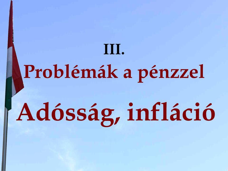 Problémák a pénzzel Adósság, infláció III.