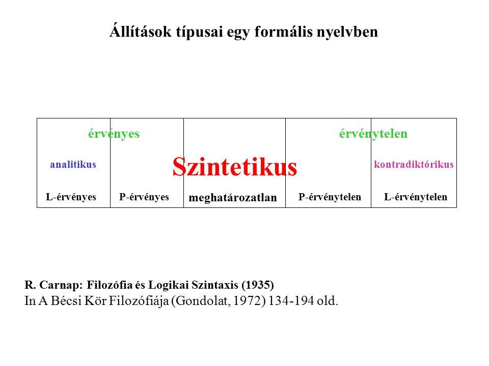 L-érvényes meghatározatlan L-érvénytelenP-érvényesP-érvénytelen Szintetikus analitikus Állítások típusai egy formális nyelvben érvényesérvénytelen kon
