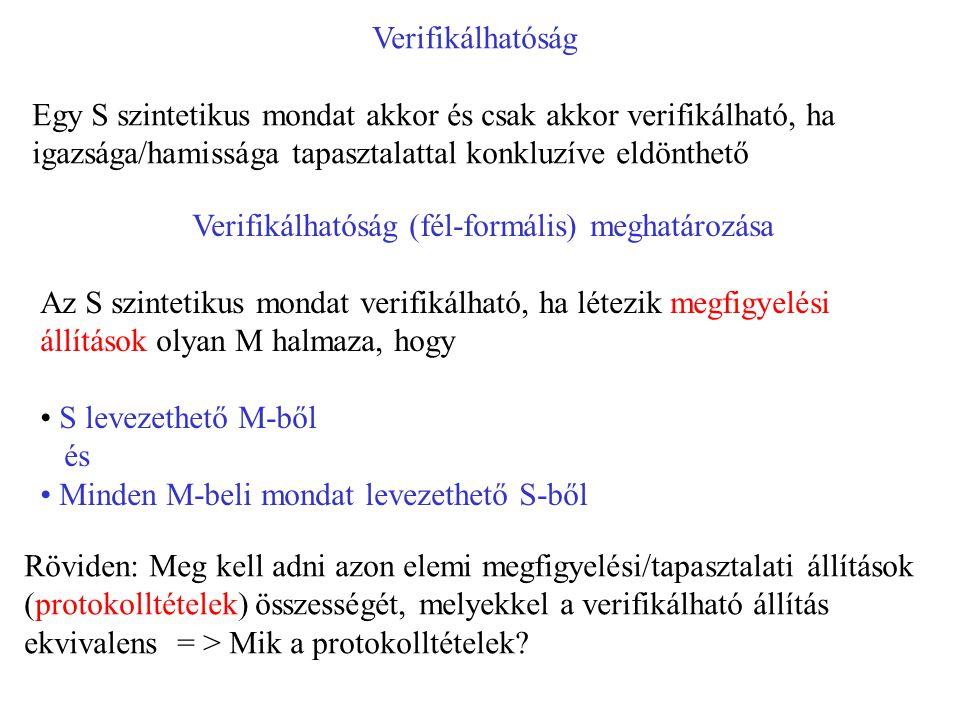 Verifikálhatóság (fél-formális) meghatározása Az S szintetikus mondat verifikálható, ha létezik megfigyelési állítások olyan M halmaza, hogy S levezet
