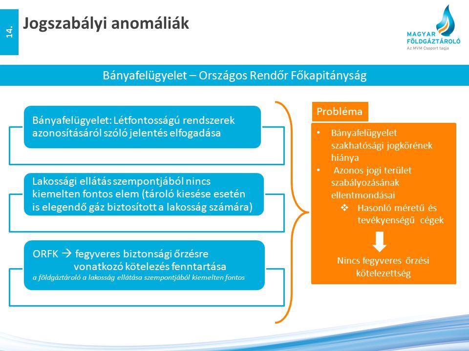 Jogszabályi anomáliák 14. Bányafelügyelet – Országos Rendőr Főkapitányság Bányafelügyelet: Létfontosságú rendszerek azonosításáról szóló jelentés elfo