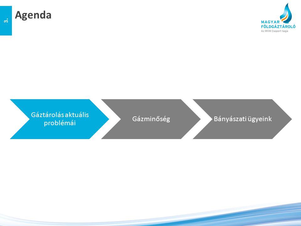 Agenda 3. Gáztárolás aktuális problémái GázminőségBányászati ügyeink