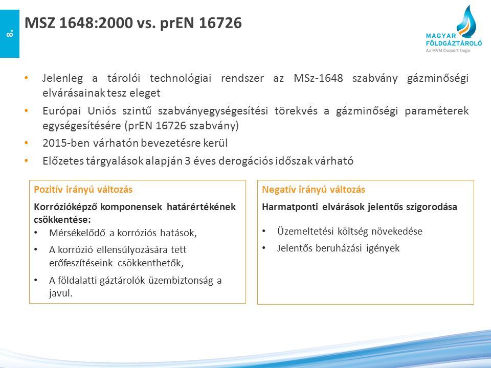 Jelenleg a tárolói technológiai rendszer az MSz-1648 szabvány gázminőségi elvárásainak tesz eleget Európai Uniós szintű szabványegységesítési törekvés