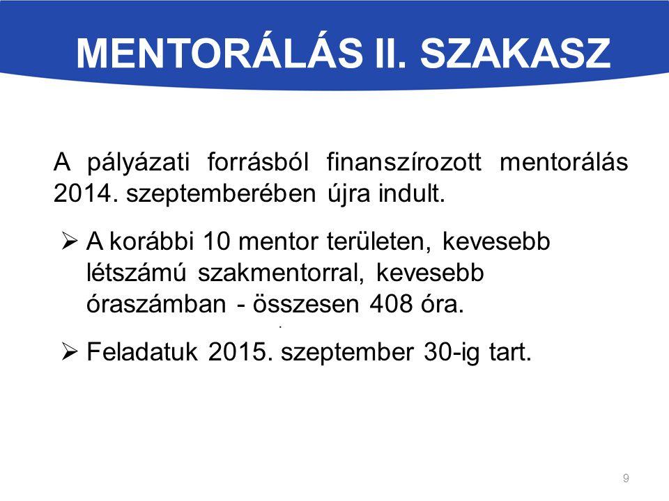 MENTORÁLÁS II. SZAKASZ A pályázati forrásból finanszírozott mentorálás 2014. szeptemberében újra indult.  A korábbi 10 mentor területen, kevesebb lét