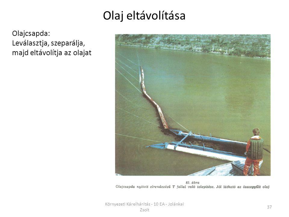 Olajcsapda: Leválasztja, szeparálja, majd eltávolítja az olajat Olaj eltávolítása Környezeti Kárelhárítás - 10 EA - Jolánkai Zsolt 37