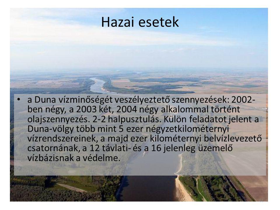 Hazai esetek a Duna vízminőségét veszélyeztető szennyezések: 2002- ben négy, a 2003 két, 2004 négy alkalommal történt olajszennyezés.