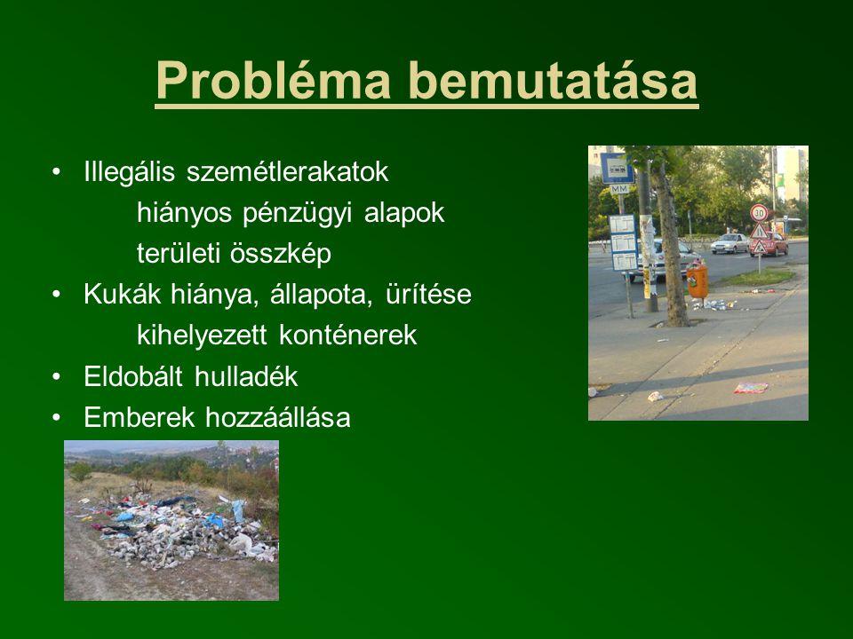 Probléma bemutatása Illegális szemétlerakatok hiányos pénzügyi alapok területi összkép Kukák hiánya, állapota, ürítése kihelyezett konténerek Eldobált hulladék Emberek hozzáállása