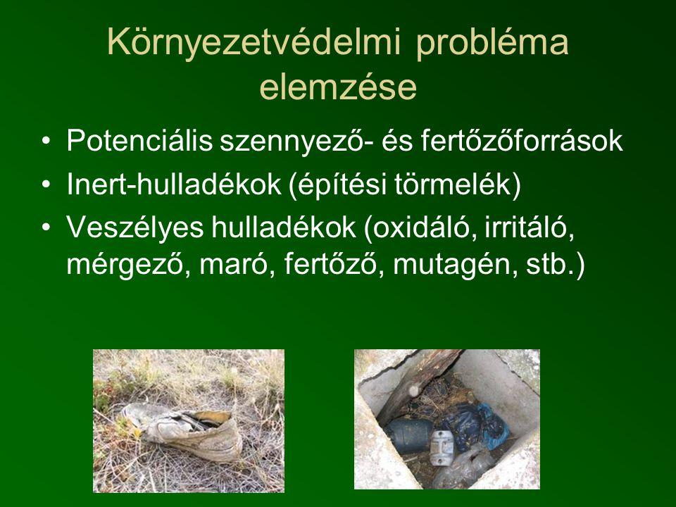 Környezetvédelmi probléma elemzése Potenciális szennyező- és fertőzőforrások Inert-hulladékok (építési törmelék) Veszélyes hulladékok (oxidáló, irritáló, mérgező, maró, fertőző, mutagén, stb.)
