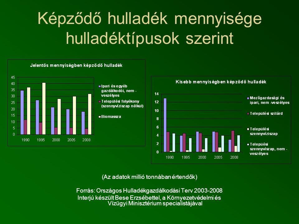 Sajtóvisszhang (Óbudai Monitor 2007/02)