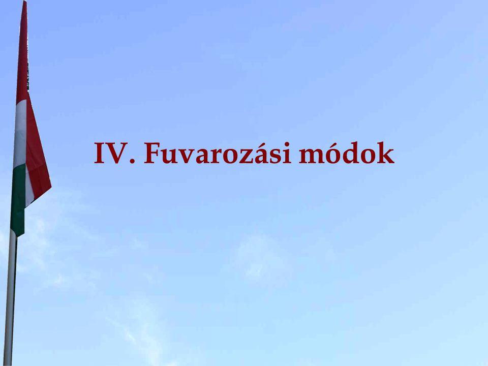 IV. Fuvarozási módok