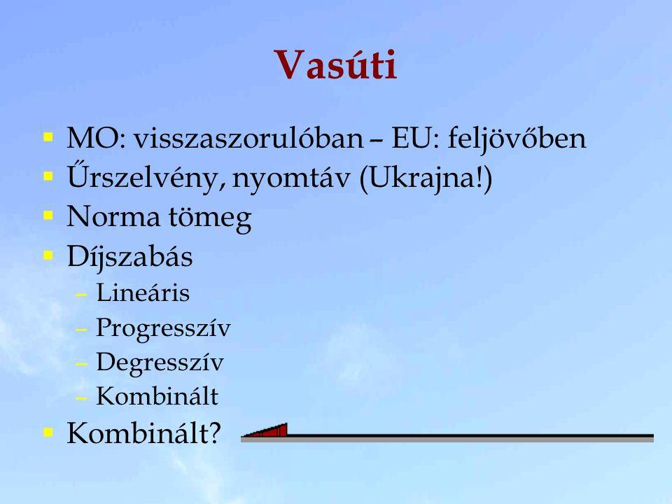 Vasúti  MO: visszaszorulóban – EU: feljövőben  Űrszelvény, nyomtáv (Ukrajna!)  Norma tömeg  Díjszabás –Lineáris –Progresszív –Degresszív –Kombinált  Kombinált