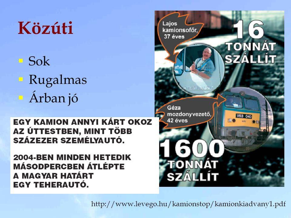 Közúti  Sok  Rugalmas  Árban jó http://www.levego.hu/kamionstop/kamionkiadvany1.pdf