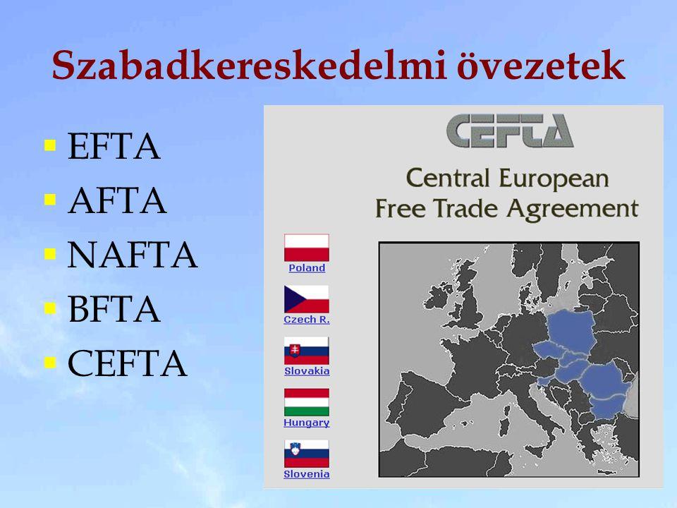 Szabadkereskedelmi övezetek  EFTA  AFTA  NAFTA  BFTA  CEFTA