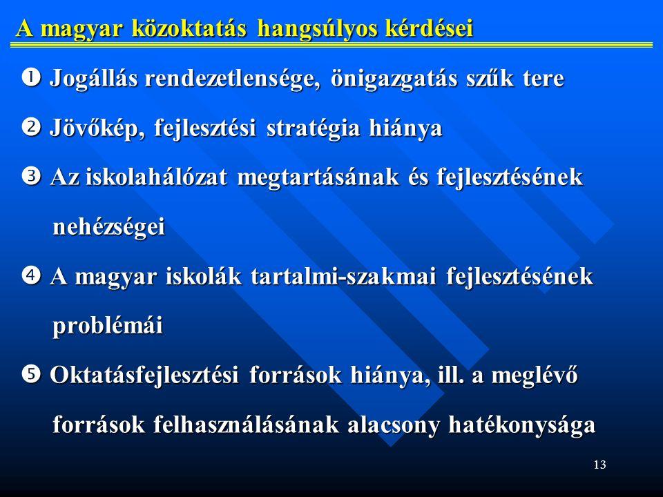 13 A magyar közoktatás hangsúlyos kérdései A magyar közoktatás hangsúlyos kérdései  Jogállás rendezetlensége, önigazgatás szűk tere  Jövőkép, fejlesztési stratégia hiánya  Az iskolahálózat megtartásának és fejlesztésének nehézségei nehézségei  A magyar iskolák tartalmi-szakmai fejlesztésének problémái problémái  Oktatásfejlesztési források hiánya, ill.