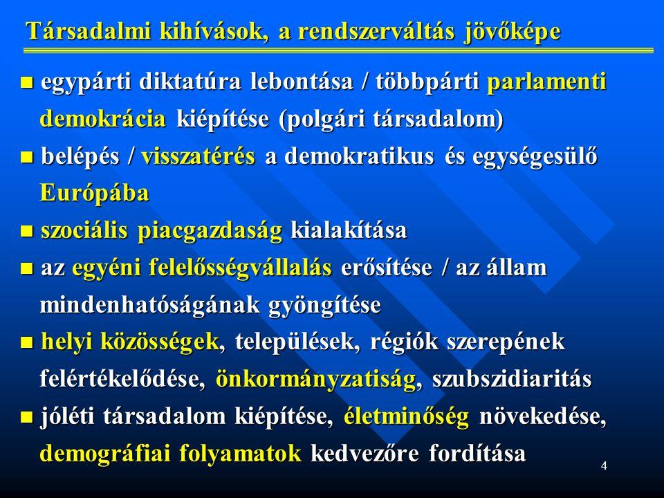 4 Társadalmi kihívások, a rendszerváltás jövőképe egypárti diktatúra lebontása / többpárti parlamenti egypárti diktatúra lebontása / többpárti parlamenti demokrácia kiépítése (polgári társadalom) demokrácia kiépítése (polgári társadalom) belépés / visszatérés a demokratikus és egységesülő belépés / visszatérés a demokratikus és egységesülő Európába Európába szociális piacgazdaság kialakítása szociális piacgazdaság kialakítása az egyéni felelősségvállalás erősítése / az állam az egyéni felelősségvállalás erősítése / az állam mindenhatóságának gyöngítése mindenhatóságának gyöngítése helyi közösségek, települések, régiók szerepének helyi közösségek, települések, régiók szerepének felértékelődése, önkormányzatiság, szubszidiaritás felértékelődése, önkormányzatiság, szubszidiaritás jóléti társadalom kiépítése, életminőség növekedése, jóléti társadalom kiépítése, életminőség növekedése, demográfiai folyamatok kedvezőre fordítása demográfiai folyamatok kedvezőre fordítása