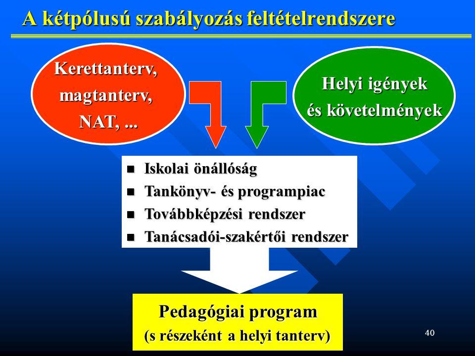 40 A kétpólusú szabályozás feltételrendszere Helyi igények és követelmények Kerettanterv,magtanterv, NAT,...