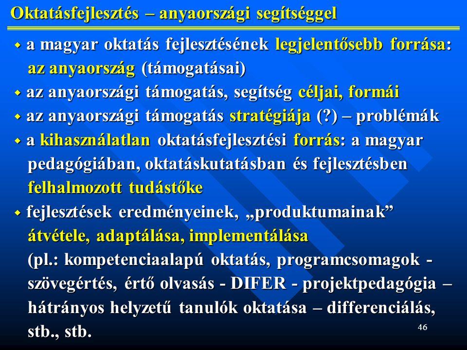 """46 Oktatásfejlesztés – anyaországi segítséggel Oktatásfejlesztés – anyaországi segítséggel  a magyar oktatás fejlesztésének legjelentősebb forrása: az anyaország (támogatásai) az anyaország (támogatásai)  az anyaországi támogatás, segítség céljai, formái  az anyaországi támogatás stratégiája (?) – problémák  a kihasználatlan oktatásfejlesztési forrás: a magyar pedagógiában, oktatáskutatásban és fejlesztésben pedagógiában, oktatáskutatásban és fejlesztésben felhalmozott tudástőke felhalmozott tudástőke  fejlesztések eredményeinek, """"produktumainak átvétele, adaptálása, implementálása átvétele, adaptálása, implementálása (pl.: kompetenciaalapú oktatás, programcsomagok - (pl.: kompetenciaalapú oktatás, programcsomagok - szövegértés, értő olvasás - DIFER - projektpedagógia – szövegértés, értő olvasás - DIFER - projektpedagógia – hátrányos helyzetű tanulók oktatása – differenciálás, hátrányos helyzetű tanulók oktatása – differenciálás, stb., stb."""