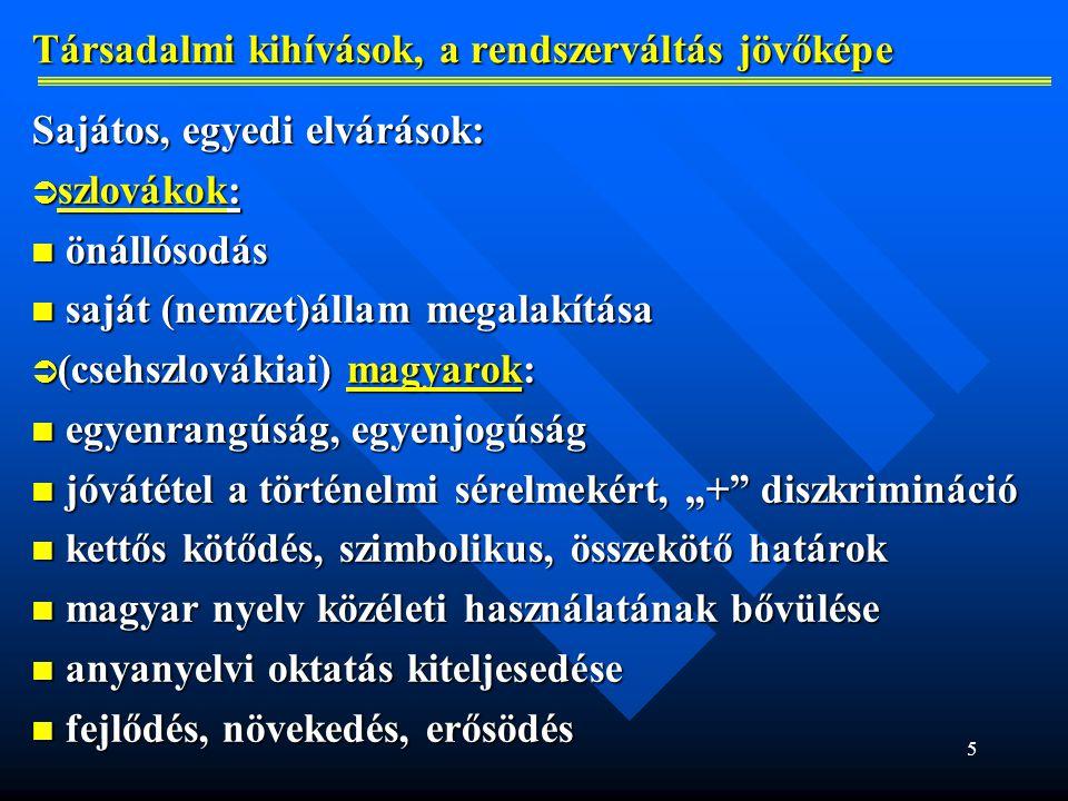 """5 Társadalmi kihívások, a rendszerváltás jövőképe Sajátos, egyedi elvárások:  szlovákok: önállósodás önállósodás saját (nemzet)állam megalakítása saját (nemzet)állam megalakítása  (csehszlovákiai) magyarok: egyenrangúság, egyenjogúság egyenrangúság, egyenjogúság jóvátétel a történelmi sérelmekért, """"+ diszkrimináció jóvátétel a történelmi sérelmekért, """"+ diszkrimináció kettős kötődés, szimbolikus, összekötő határok kettős kötődés, szimbolikus, összekötő határok magyar nyelv közéleti használatának bővülése magyar nyelv közéleti használatának bővülése anyanyelvi oktatás kiteljesedése anyanyelvi oktatás kiteljesedése fejlődés, növekedés, erősödés fejlődés, növekedés, erősödés"""