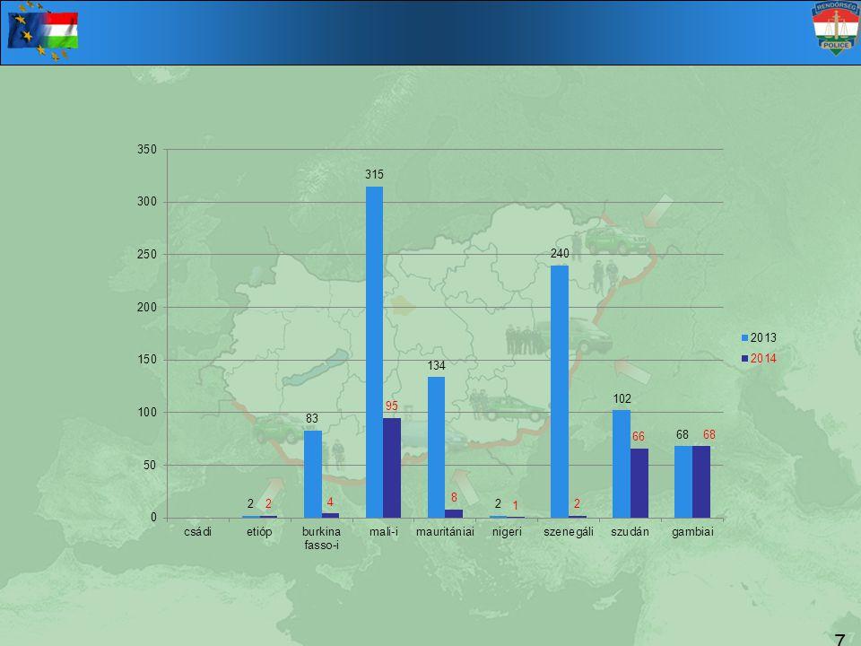Az ökológiai migráció jellemzője -katasztrófa elől szomszédos ország területére átmeneti menekülés -Népesség áthelyeződés - Hosszabb - rövidebb idejű vándorlás -Más letelepedési lehetőség keresése (jelenleg még jellemzően a kontinensen belül) 8
