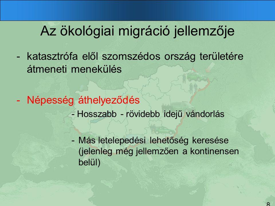 Az ökológiai migráció jellemzője -katasztrófa elől szomszédos ország területére átmeneti menekülés -Népesség áthelyeződés - Hosszabb - rövidebb idejű