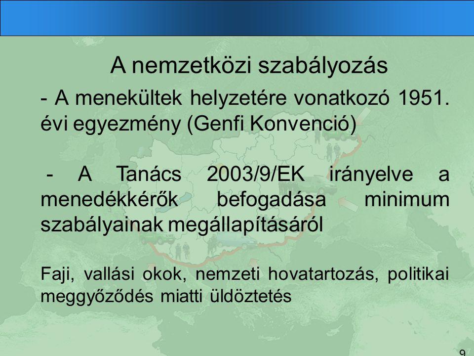 9 - A menekültek helyzetére vonatkozó 1951. évi egyezmény (Genfi Konvenció) - A Tanács 2003/9/EK irányelve a menedékkérők befogadása minimum szabályai