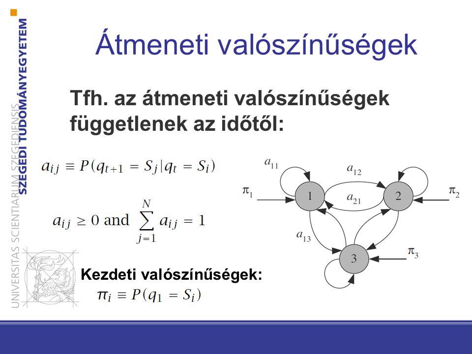 Átmeneti valószínűségek Tfh.