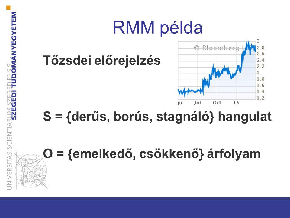 RMM példa Tőzsdei előrejelzés S = {derűs, borús, stagnáló} hangulat O = {emelkedő, csökkenő} árfolyam