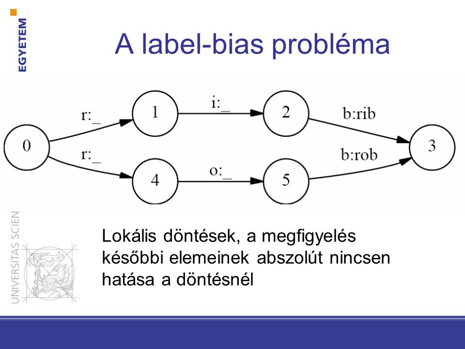A label-bias probléma Lokális döntések, a megfigyelés későbbi elemeinek abszolút nincsen hatása a döntésnél