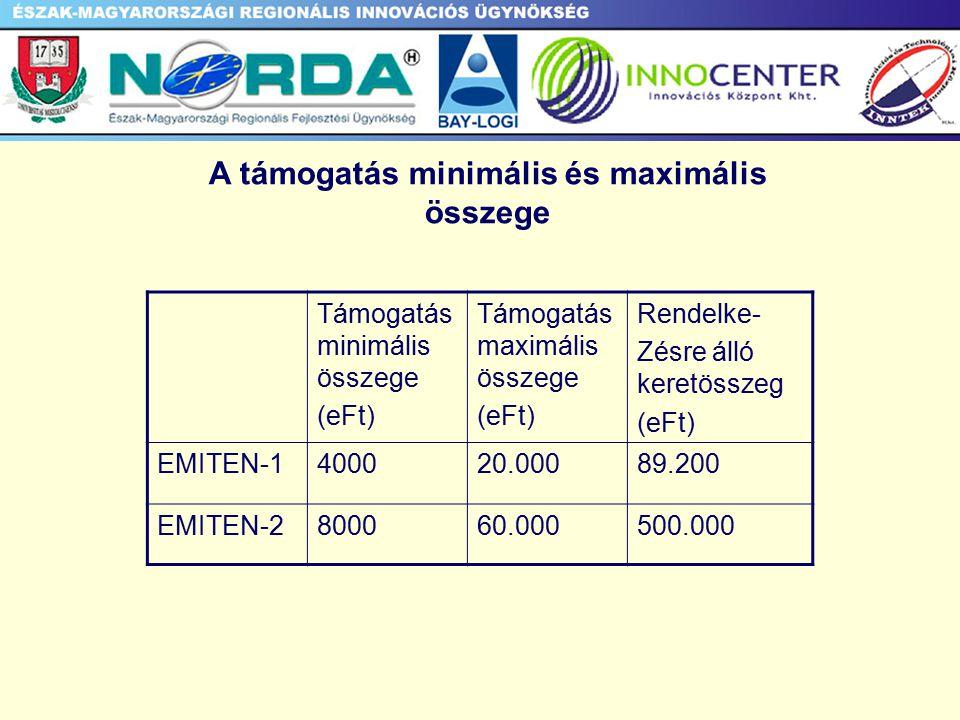 Támogatás minimális összege (eFt) Támogatás maximális összege (eFt) Rendelke- Zésre álló keretösszeg (eFt) EMITEN-1400020.00089.200 EMITEN-2800060.000500.000 A támogatás minimális és maximális összege
