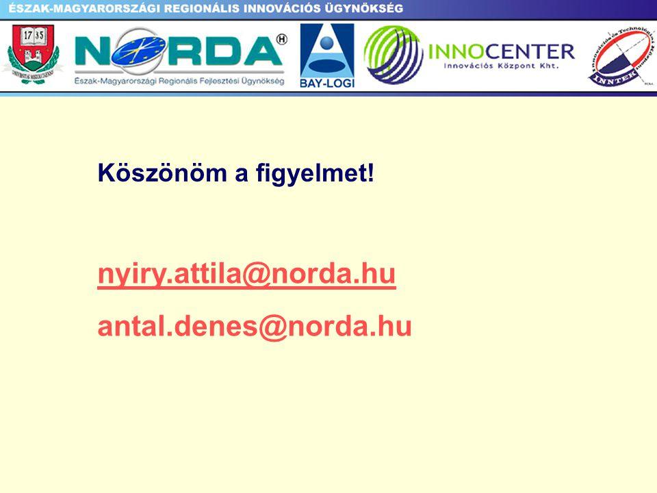 nyiry.attila@norda.hu antal.denes@norda.hu Köszönöm a figyelmet!
