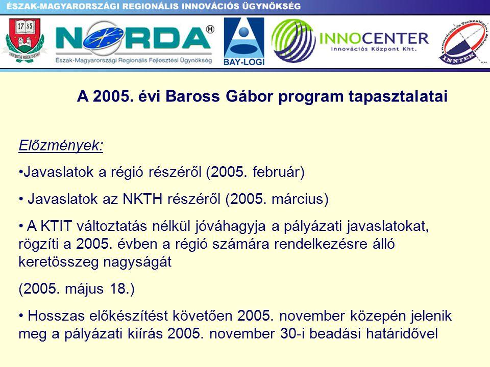A 2005.évi Baross Gábor program tapasztalatai Előzmények: Javaslatok a régió részéről (2005.