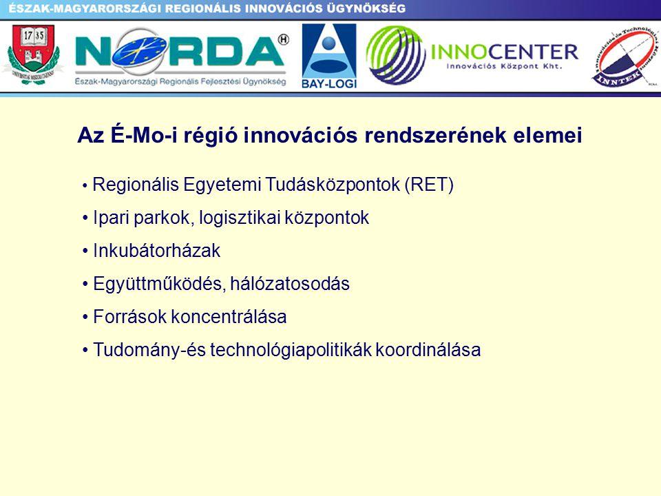 Az É-Mo-i régió innovációs rendszerének elemei Regionális Egyetemi Tudásközpontok (RET) Ipari parkok, logisztikai központok Inkubátorházak Együttműködés, hálózatosodás Források koncentrálása Tudomány-és technológiapolitikák koordinálása