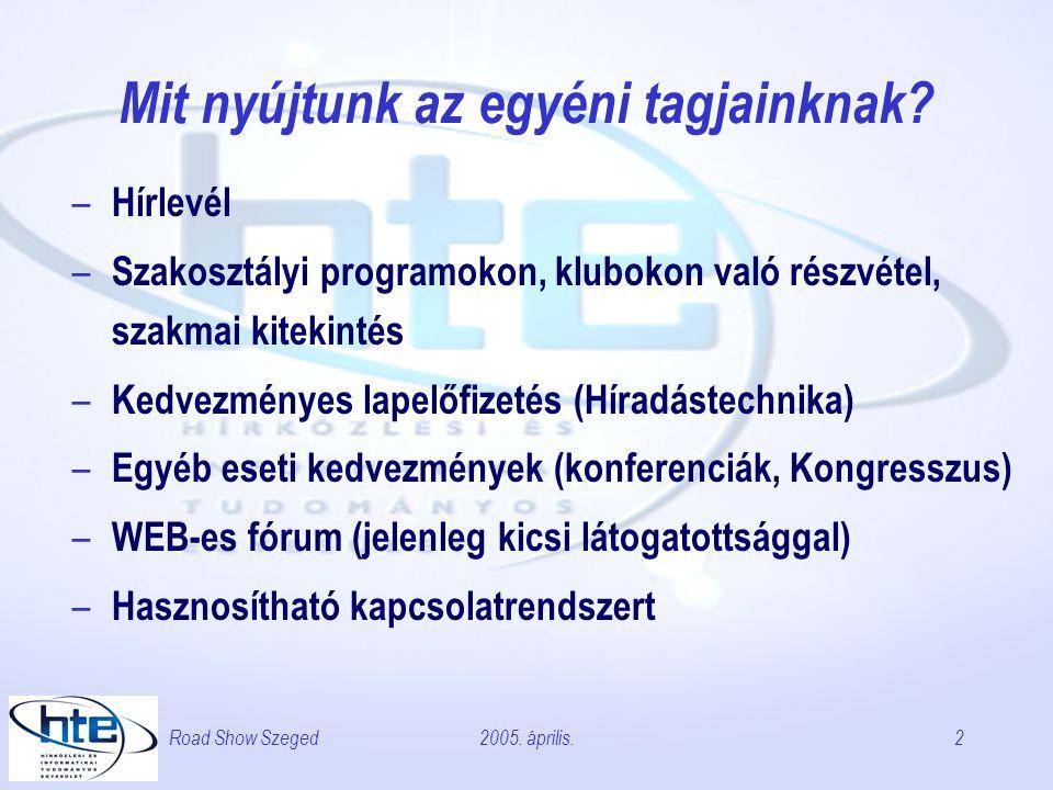2005. április.Road Show Szeged2 Mit nyújtunk az egyéni tagjainknak.