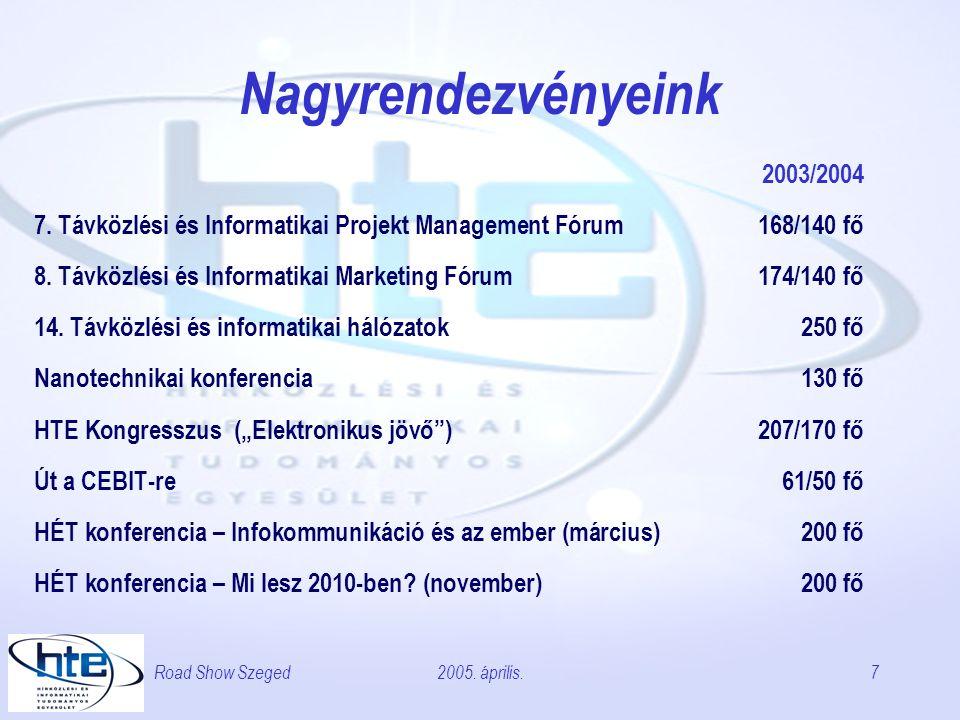 2005. április.Road Show Szeged7 Nagyrendezvényeink 2003/2004 7.