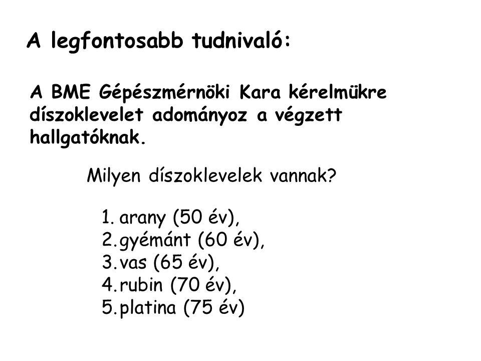 A legfontosabb tudnivaló: Milyen díszoklevelek vannak? A BME Gépészmérnöki Kara kérelmükre díszoklevelet adományoz a végzett hallgatóknak. 1.arany (50
