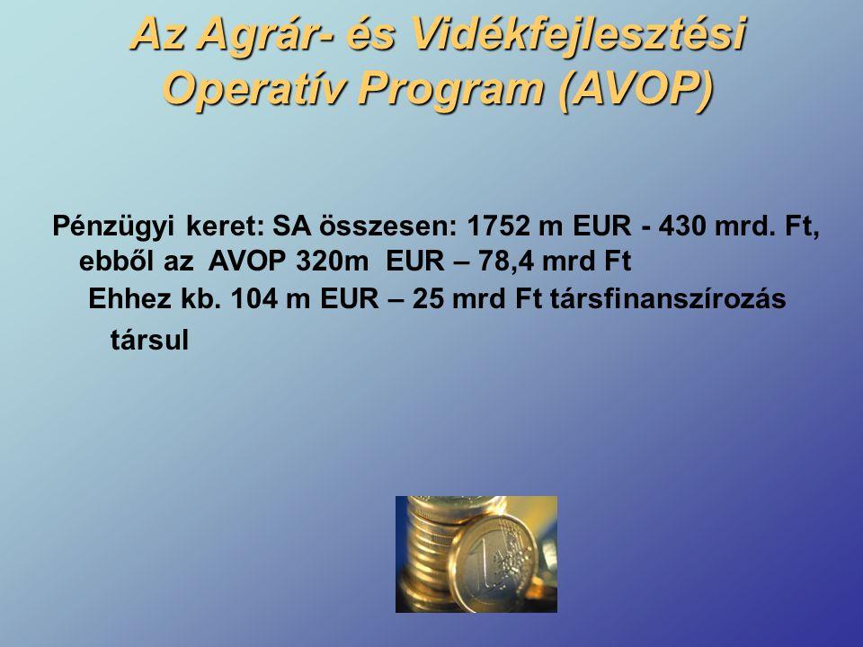 Az Agrár- és Vidékfejlesztési Operatív Program (AVOP) Pénzügyi keret: SA összesen: 1752 m EUR - 430 mrd. Ft, ebből az AVOP 320m EUR – 78,4 mrd Ft Ehhe