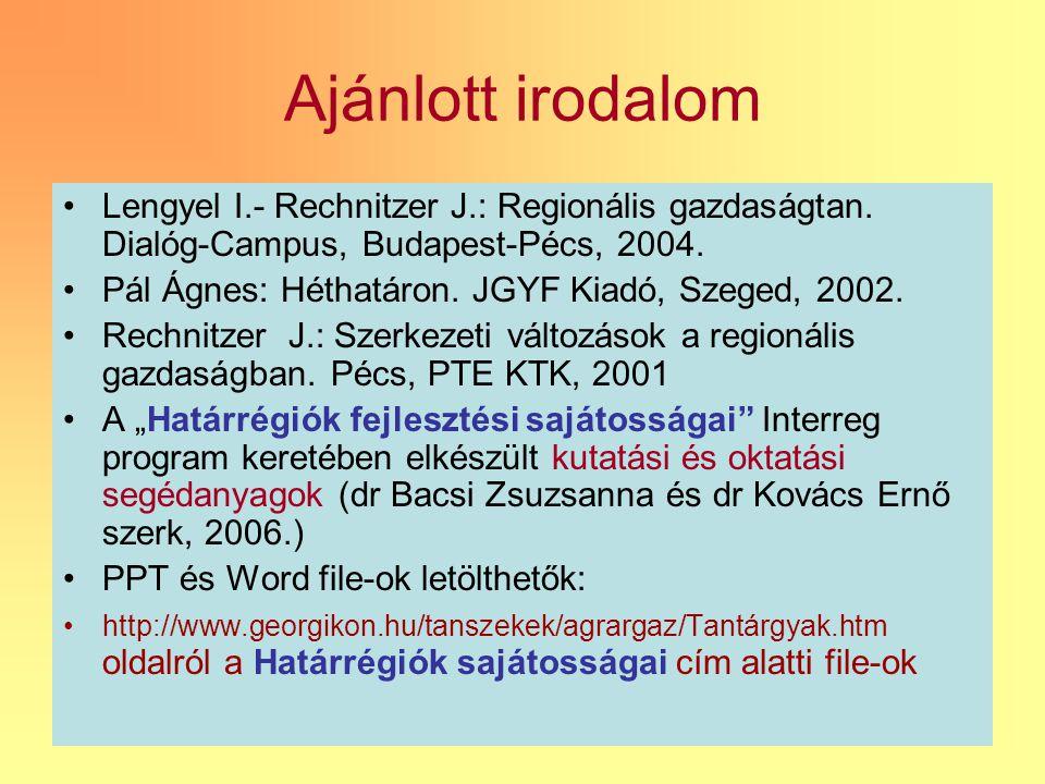 5 Ajánlott irodalom Lengyel I.- Rechnitzer J.: Regionális gazdaságtan. Dialóg-Campus, Budapest-Pécs, 2004. Pál Ágnes: Héthatáron. JGYF Kiadó, Szeged,
