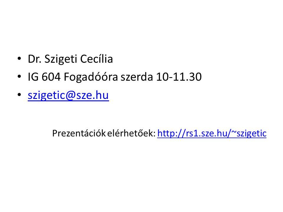 Dr. Szigeti Cecília IG 604 Fogadóóra szerda 10-11.30 szigetic@sze.hu