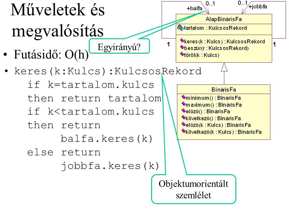 Műveletek és megvalósítás Futásidő: O(h) keres(k:Kulcs):KulcsosRekord if k=tartalom.kulcs then return tartalom if k<tartalom.kulcs then return balfa.k