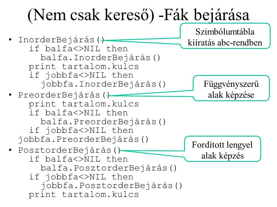(Nem csak kereső) -Fák bejárása InorderBejárás() if balfa<>NIL then balfa.InorderBejárás() print tartalom.kulcs if jobbfa<>NIL then jobbfa.InorderBejá