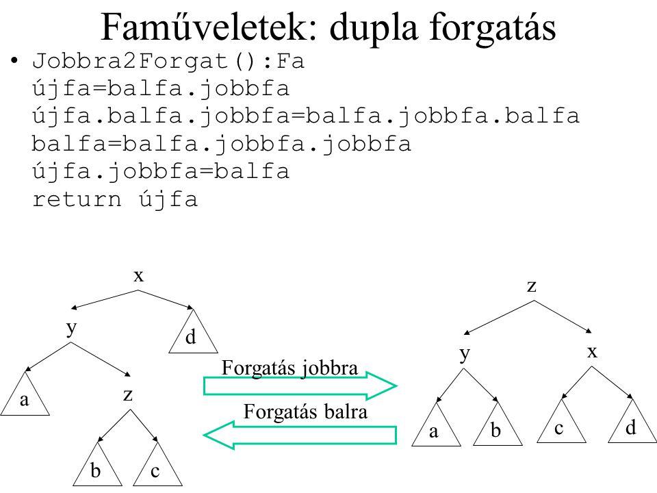 Faműveletek: dupla forgatás Jobbra2Forgat():Fa újfa=balfa.jobbfa újfa.balfa.jobbfa=balfa.jobbfa.balfa balfa=balfa.jobbfa.jobbfa újfa.jobbfa=balfa retu