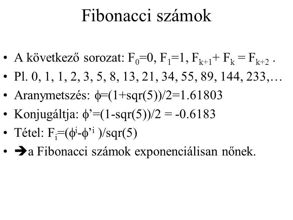Fibonacci számok A következő sorozat: F 0 =0, F 1 =1, F k+1 + F k = F k+2. Pl. 0, 1, 1, 2, 3, 5, 8, 13, 21, 34, 55, 89, 144, 233,… Aranymetszés:  =(1
