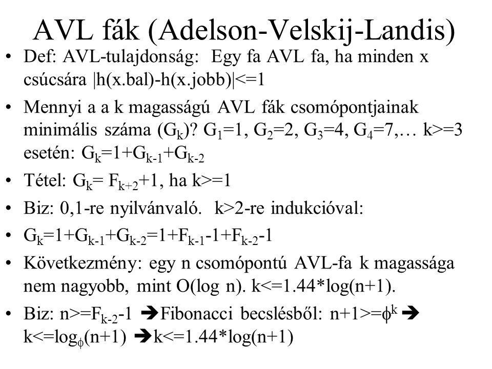 AVL fák (Adelson-Velskij-Landis) Def: AVL-tulajdonság: Egy fa AVL fa, ha minden x csúcsára |h(x.bal)-h(x.jobb)|<=1 Mennyi a a k magasságú AVL fák csom